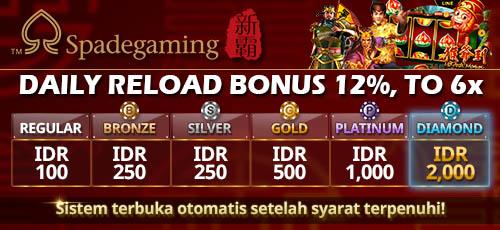 bonus-reload-harian